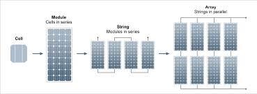 100 pv solar system diagram solar water pump system solar