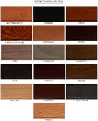 how to stain unfinished oak cabinets cabinet door finishes styles painted