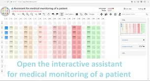 Medical Support Assistant Clinical Decision Support System Medical Monitoring Help