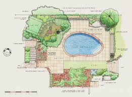 Planning Garden Layout by Related To Room Designs Garden Layout And Design Plans Hgtv