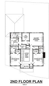 home design blog