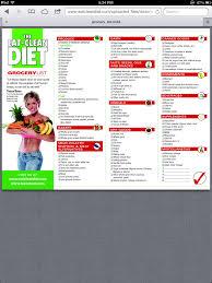 clean eating diet grocery list diet grocery lists clean diet
