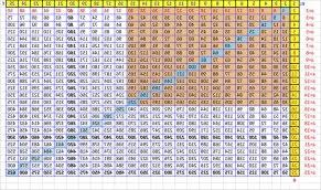multiplication table up to 30 5 multiplication chart up to 30 charming multiplication table up