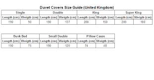 Duvet Cover Sizes Pillow Covers Duvet Covers Ebay Ebay Duvet Covers Adam Linen