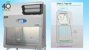 Telstar Biosafety Cabinet Watch Video Cellgard Es Energy Saver Biosafety Cabinet Provides