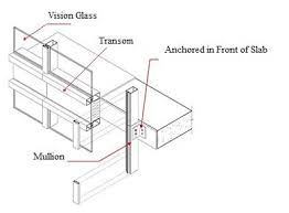 Types Of Curtains Curtain Wall System Its Types Details Functions And Advantages