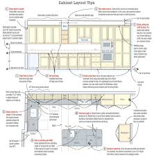 how tall are kitchen cabinets the worst advices we ve heard for how tall are kitchen cabinets
