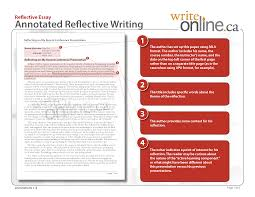 how to write a paper presentation write online reflective writing writing guide writing a reflection reflective writing conference presentation
