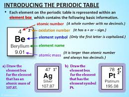 atomic number periodic table 1 introducing the periodic table increasing atomic number dmitri