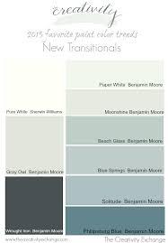 interior paint color trends alternatux com home interior paint color trends 2015 house 2016