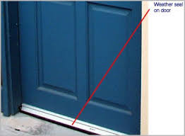 Exterior Door Seal Front Door Seal How To How To Seal A Front Door How To Replace