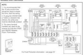 y plan wiring diagram honeywell 4k wallpapers