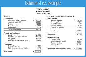 Template For Balance Sheet And Income Statement Introduction To Financial Statements Accounting Play