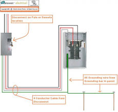 wiring diagrams for mobile homes u2013 readingrat net