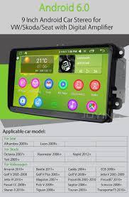 2005 Dodge Ram Navigation Radio Joying Aftermarket Android 6 0 Intel Quad Core Ram 2gb Vw Car