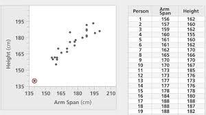 random sampling how many fish math video pbs learningmedia