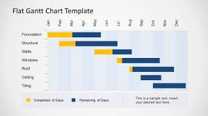 flat gantt chart template for powerpoint slidemodel