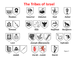 Israel Flag Illuminati Global Empower Media Uniting Nations In Peace Israel And The