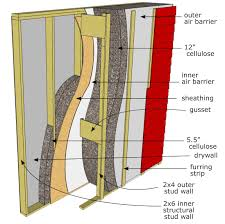 arctic wall is a new energy efficient construction option in the