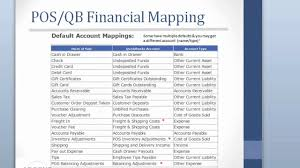 integrating quickbooks pos with quickbooks financial part 2 youtube