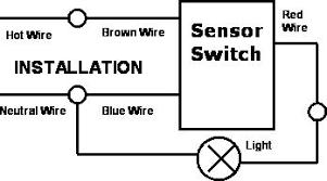brazix infrared motion sensor occupancy swivel switch mss4kw