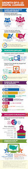growth of k 12 online education infographic