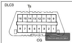 nissan qg 18de 4strip ecu and tcu wiring diagram and pinouts for