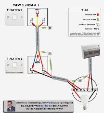 mini chopper wiring diagram mini cooper wiring diagrams for diy