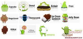 os android evolusi os android dari versi 1 0 hingga 7 0 2017 timekom