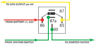 4 pin relay wiring diagram 4 free wiring diagrams u2013 readingrat net
