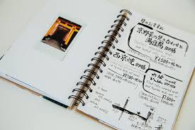 travel journals images 25 items ideas to include in your travel journal roam golightly