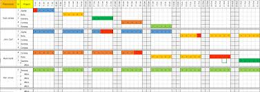 Resource Management Excel Template How To Create Resource Planning Template Excel Format Project