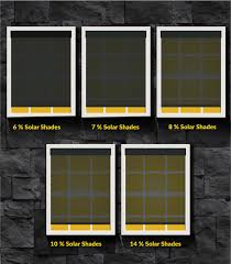 Solar Shades Dual Roller Blinds A Practical Alternative To Blackout Blinds