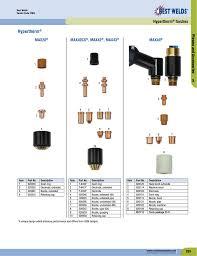 plasma and accessories