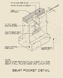 structural details plans as built drawings for engineers kevanevans