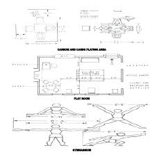 Types Of Pool Tables by Room Dimensions For Pool Table U2013 Thelt Co