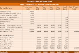 project analysis report template cost benefit analysis excel template analysis templates