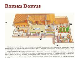 Roman Domus Floor Plan 3 Life In Ancient Rome Cities Rome Economical Capital Of The