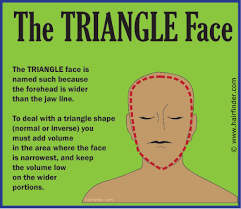 hairstyles for triangle shaped face redefining the face of beauty the triangle shaped face part six