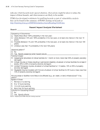 appendix a tools and resources compiled by nchrp project 20 59 33
