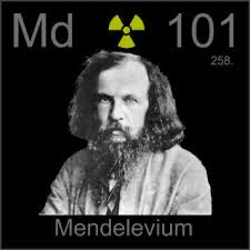 Who Invented Periodic Table Pictures Stories And Facts About The Element Mendelevium In The