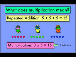 what is multiplication adam up maths what does multiplication