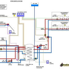 central heating wiring diagram central heating radiator central