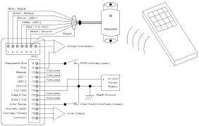 intelliprox access control keri systems