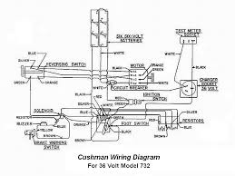 wiring diagram for cushman titan 36 volt cart readingrat in 36