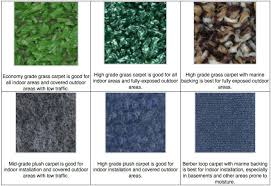 Carpeting For Basements by Install Indoor Outdoor Carpet