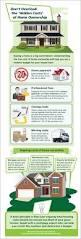td bank financial group media room infographics