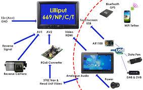 nissan 350z yaw sensor 370z can bus proprietary pid u0027s page 6 nissan 370z forum