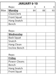 Bench Reps To Max Chart American Football Monthly Get Strong U2013 Four Proven Off Season