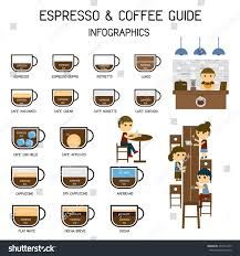 espresso coffee clipart espresso coffee guide infographic elements stock vector 297417329